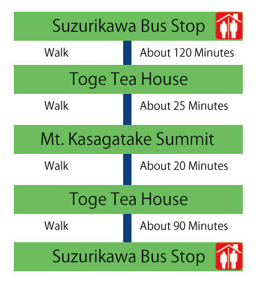 Simplified Route